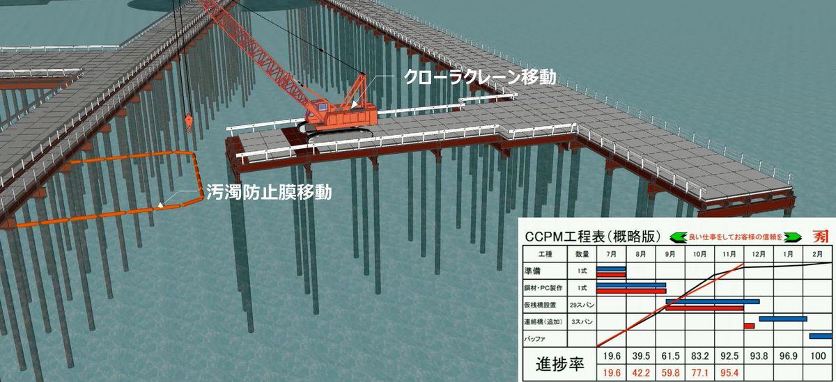県道20号線仮桟橋整備工事(4D表現)